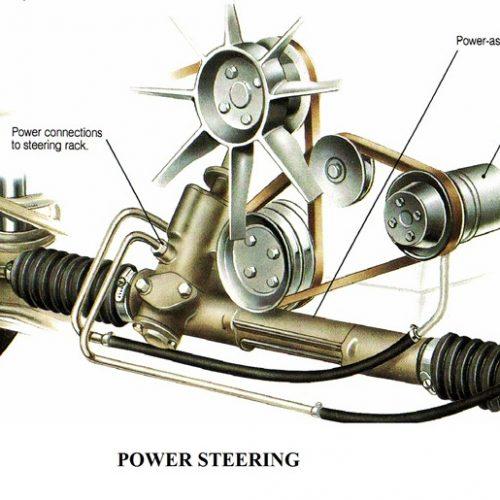 Fungsi dari Power Steering