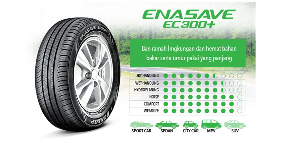 Jual Ban Mobil Ramah Lingkungan Yang Cocok Untuk Toyota Agya